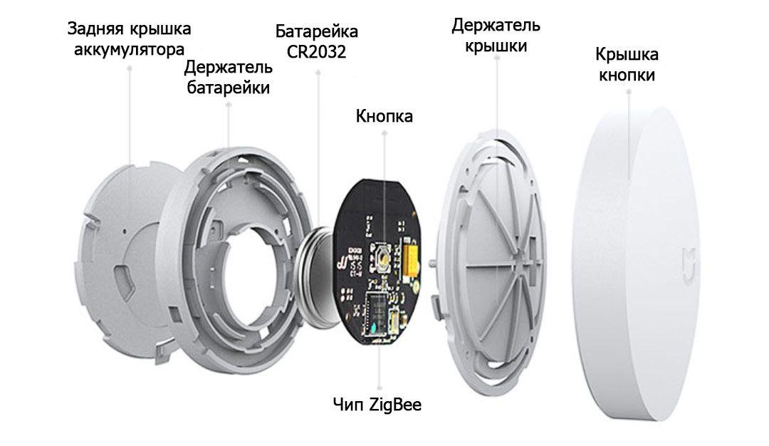 Кнопка Xiaomi для умного дома структура