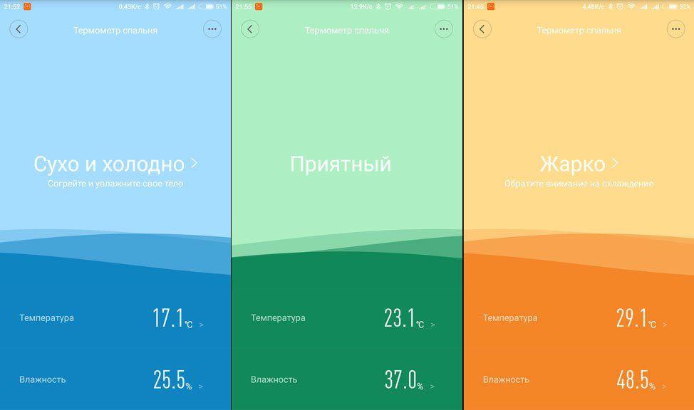 Изменение цвета фона в зависимости от температуры
