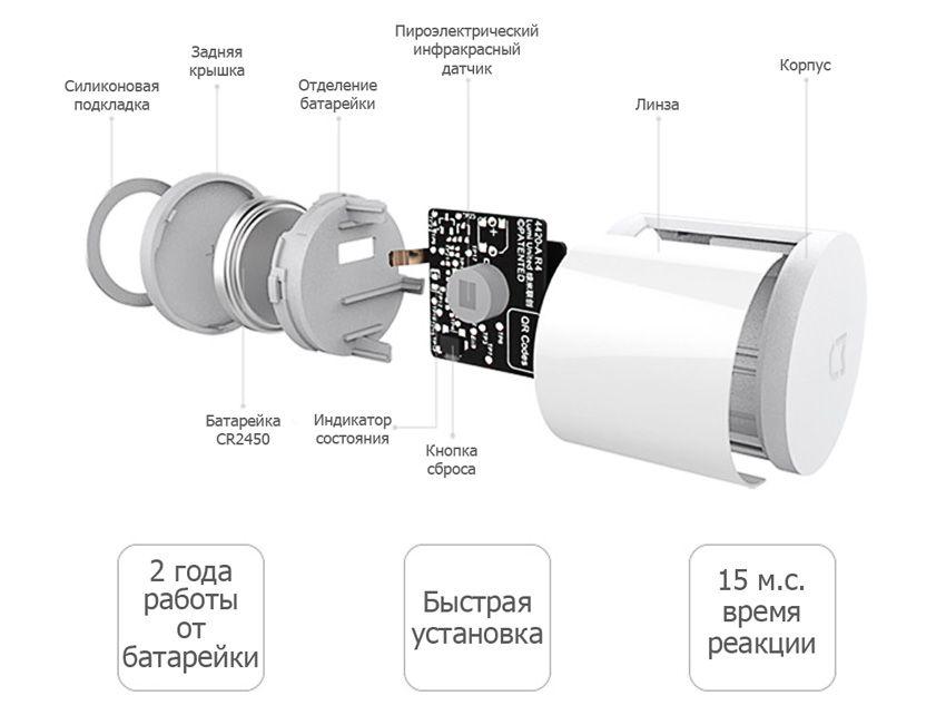 Структура датчика движения Xiaomi