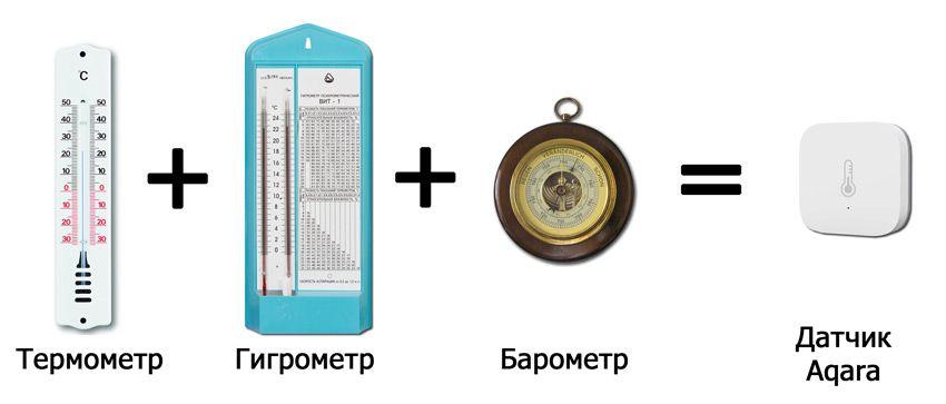 Датчик температуры Aqara функции устройства