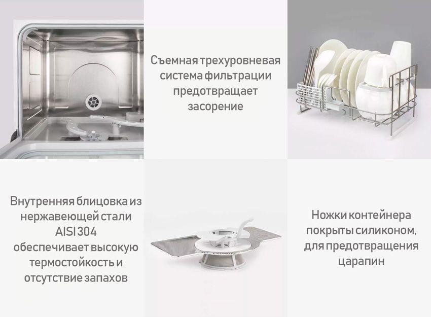 Плюсы компактной посудомоечной машины Xiaomi