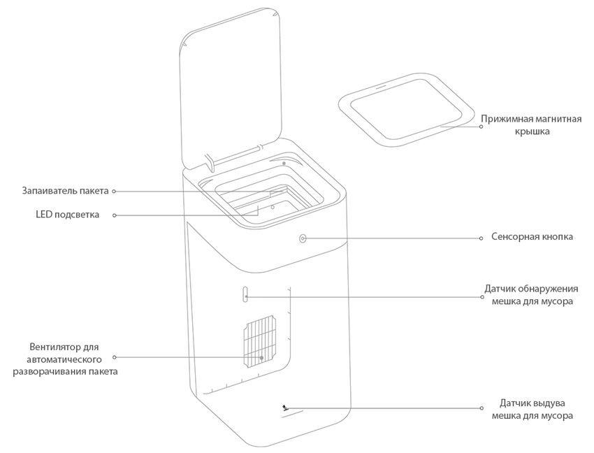 Схема умного ведра Xiaomi
