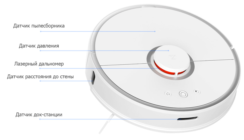 Датчики робота-пылесоса Xiaomi Roborock S 50