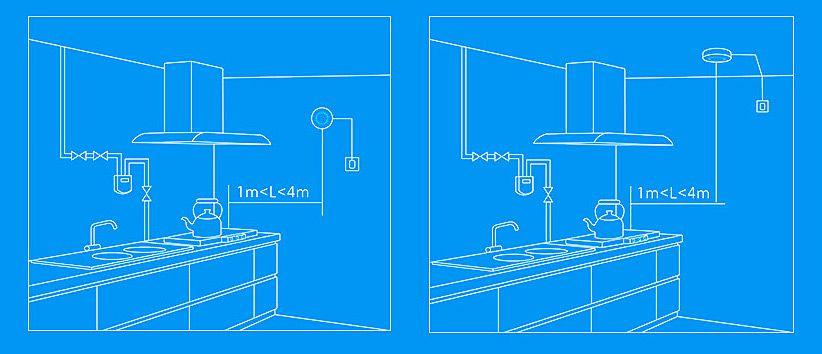 Как устанавливать датчик газа Xiaomi Mijia