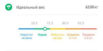 Измерение идеального веса в Mi Fit