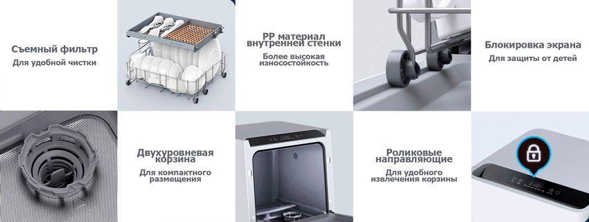 Полезные функции стиральной машины