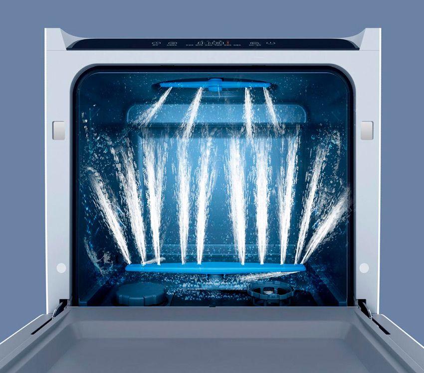 Поток воды в посудомойке