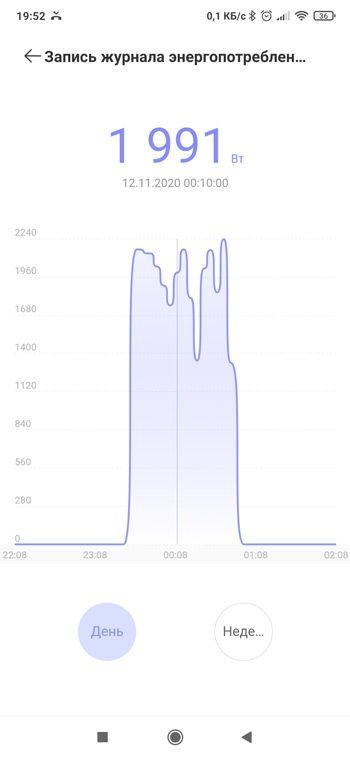 Замер энергопотребления
