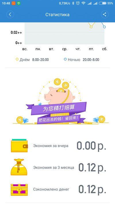 Xiaomi smart power strip отчет потребления электроэнергии